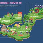 Cycling Through Covid